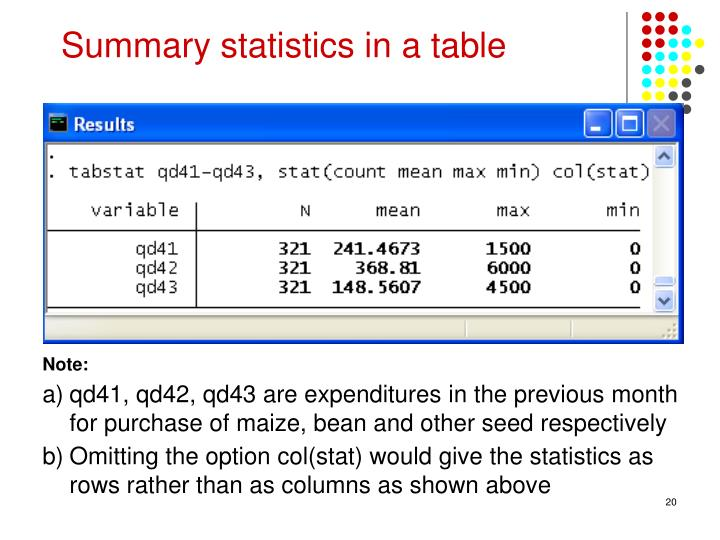 Summary statistics in a table