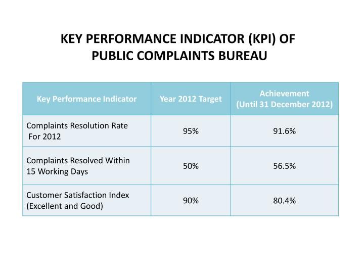 Key performance indicator kpi of public complaints bureau