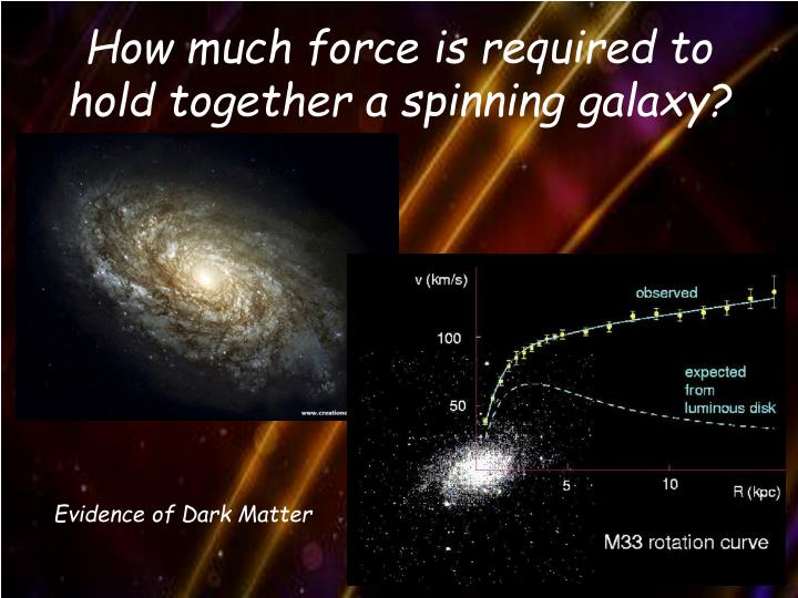 How much force is required to hold together a spinning galaxy?