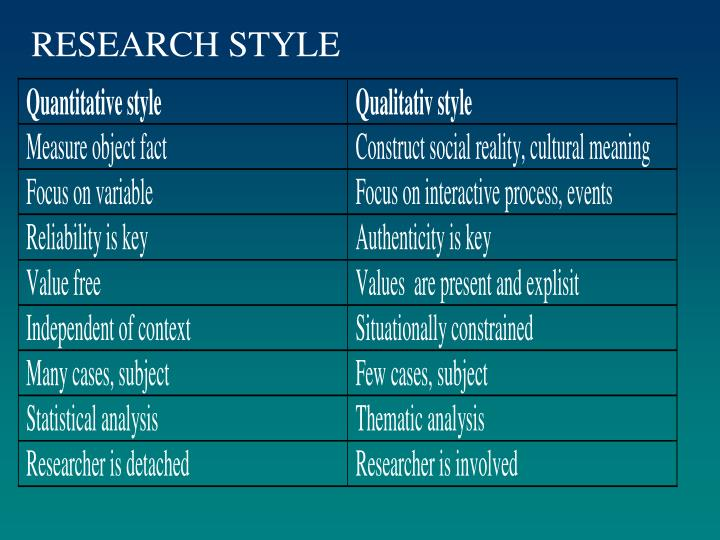 RESEARCH STYLE