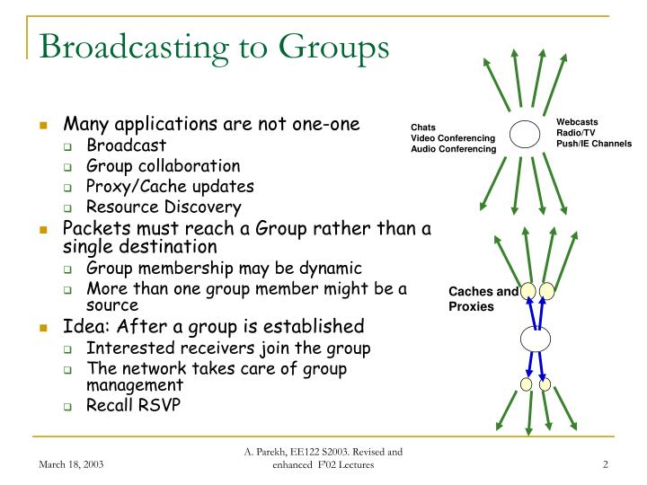 Broadcasting to groups