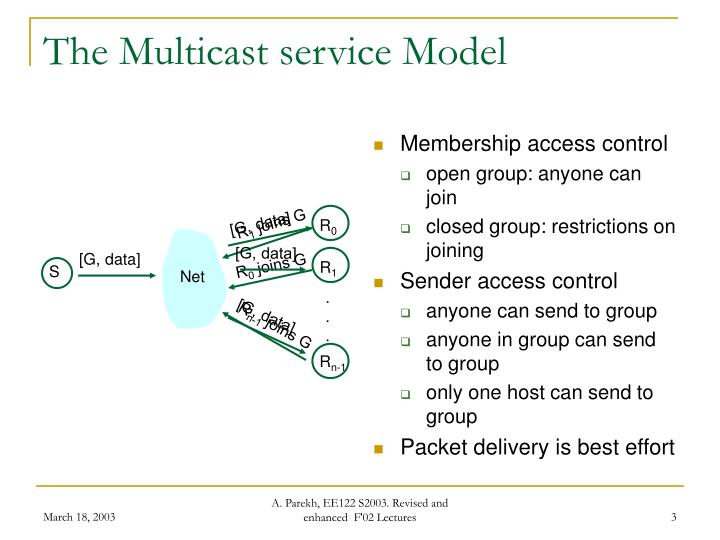 The multicast service model