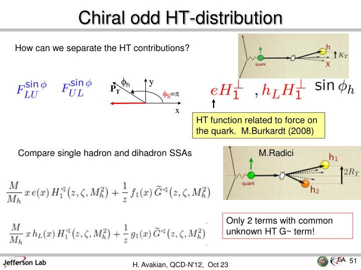 Compare single hadron and dihadron SSAs