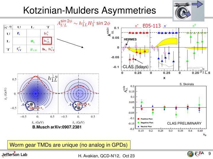 Kotzinian-Mulders Asymmetries