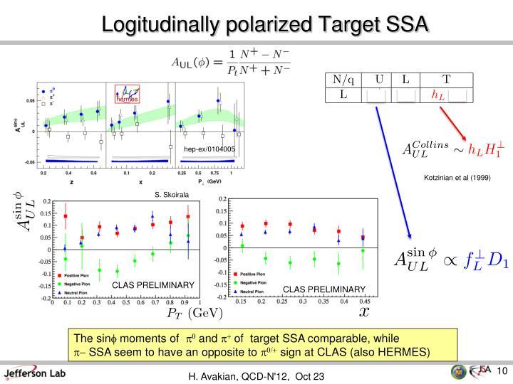Logitudinally polarized Target SSA