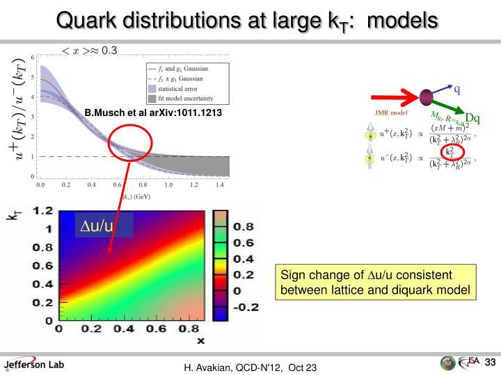 Quark distributions at large k