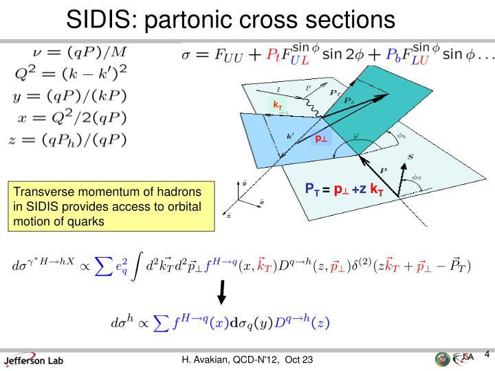 SIDIS: partonic cross sections