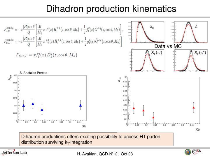 Dihadron production kinematics