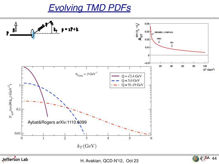 Aybat&Rogers arXiv:1110.6099