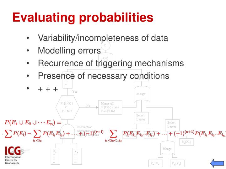 Evaluating probabilities