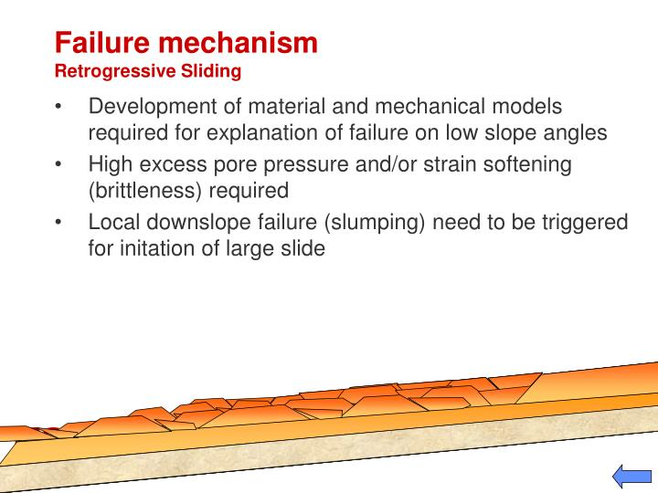 Failure mechanism