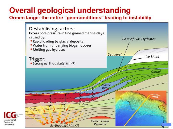 Overall geological understanding