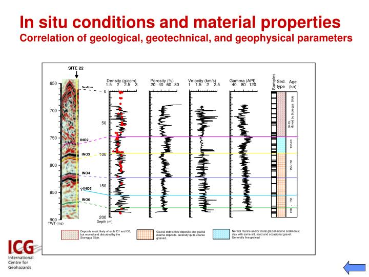 In situ conditions and material properties