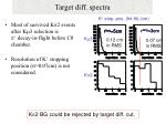 target diff spectra