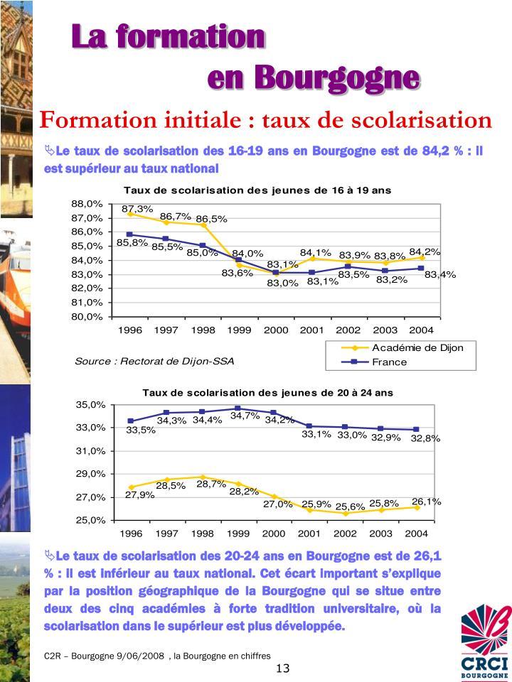 Formation initiale : taux de scolarisation