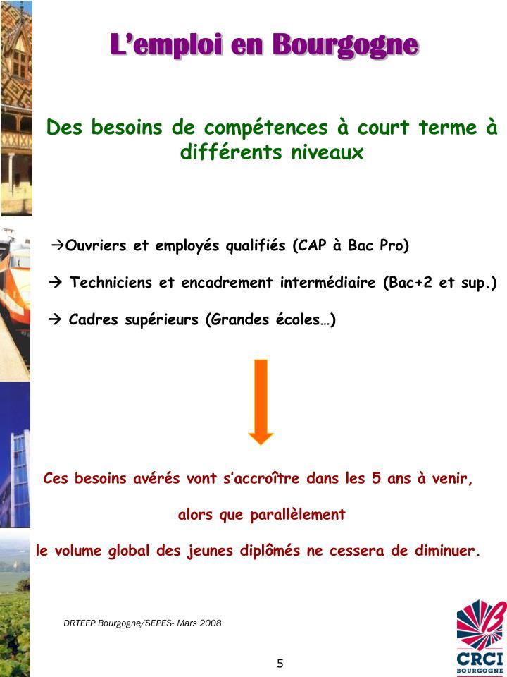 L'emploi en Bourgogne