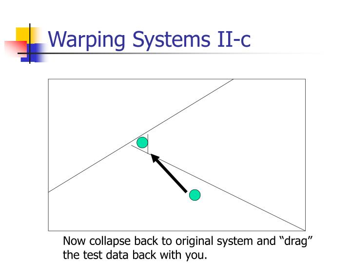 Warping Systems II-c