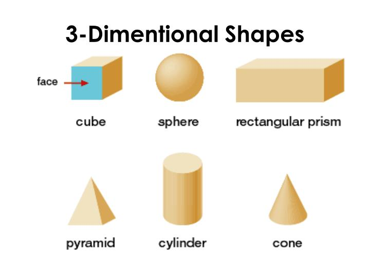 3 dimentional shapes