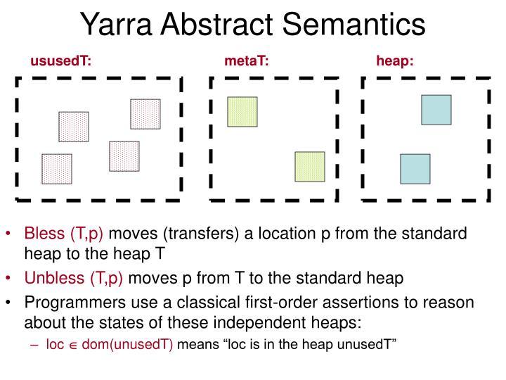 Yarra Abstract Semantics