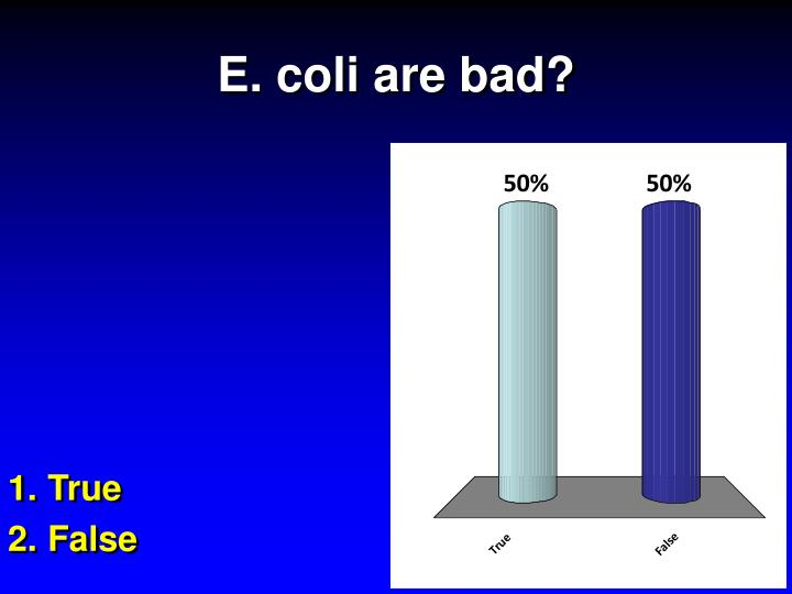 E coli are bad