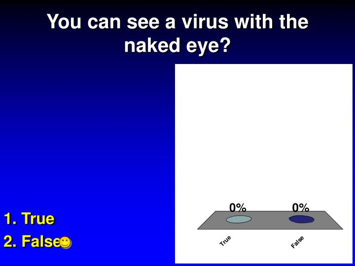 You can see a virus with the naked eye?