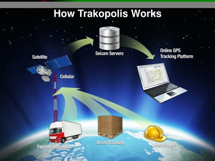 How Trakopolis Works