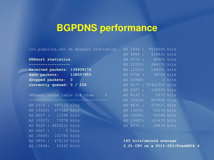 BGPDNS performance