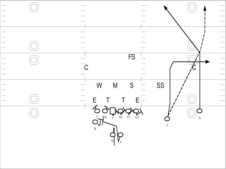 Iso cutback play pass