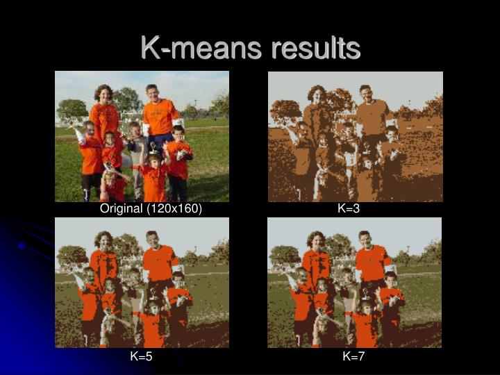 K-means results