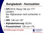 bangladesh kennzahlen