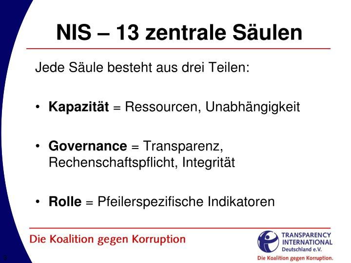 NIS – 13 zentrale Säulen