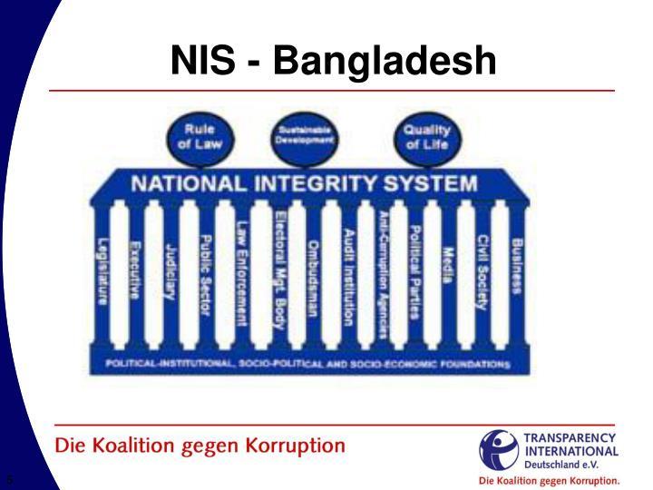 NIS - Bangladesh