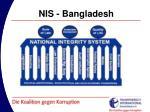 nis bangladesh