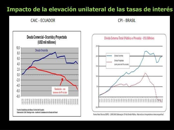 Impacto de la elevación unilateral de las tasas de interés