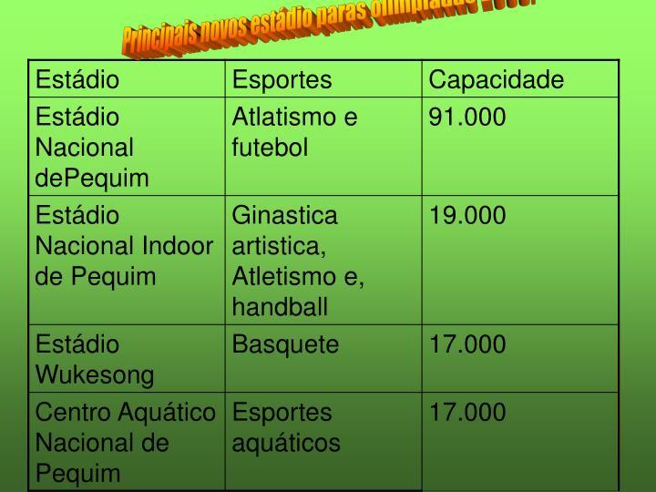 Principais novos estádio paras olimpíadas 2008: