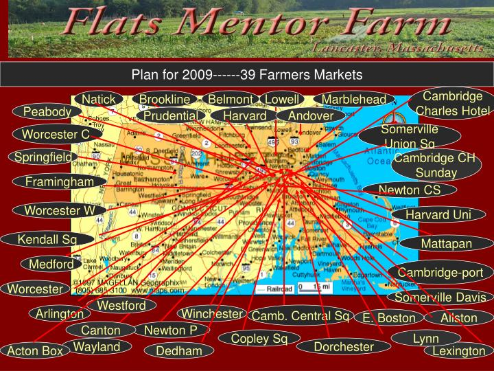 Plan for 2009------39 Farmers Markets