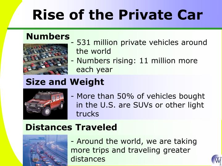 Rise of the Private Car