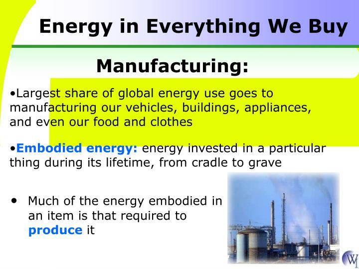 Energy in Everything We Buy