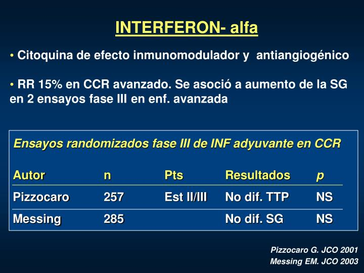 INTERFERON- alfa