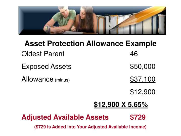 Asset Protection Allowance Example