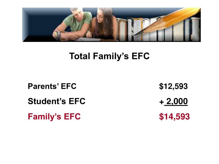 Total Family's EFC