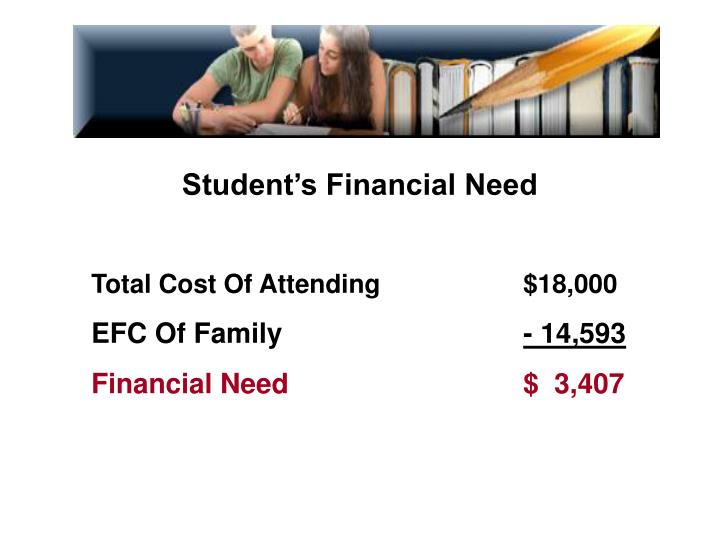 Student's Financial Need