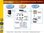 virtual power system testbed3