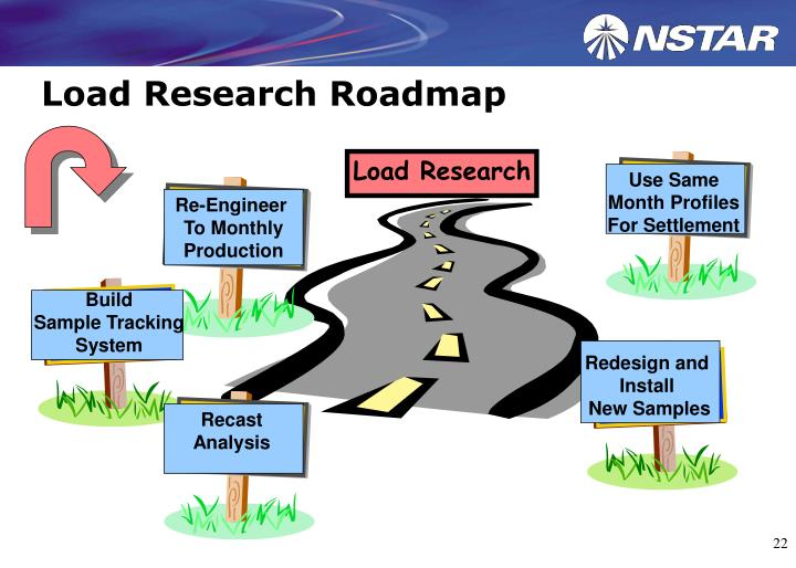 Load Research Roadmap