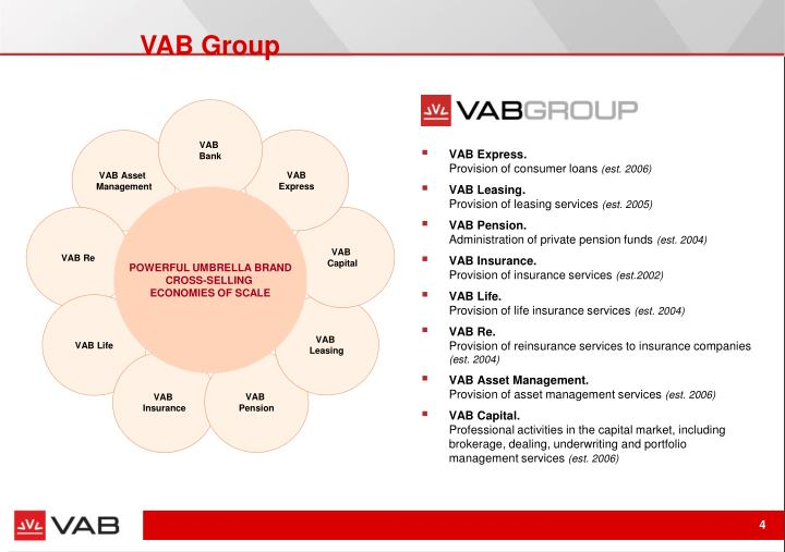 VAB Group