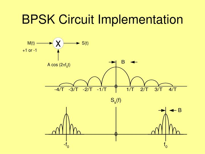 BPSK Circuit Implementation