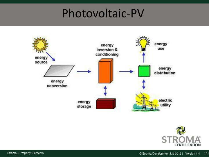 Photovoltaic-PV