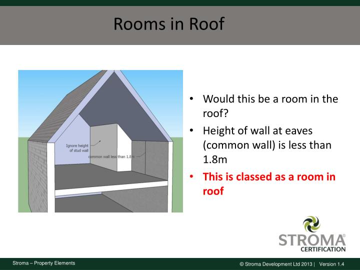 Rooms in Roof
