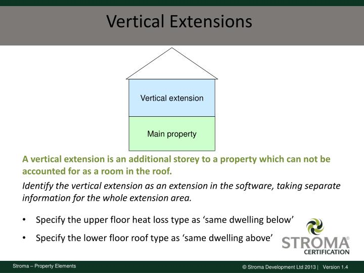 Vertical Extensions