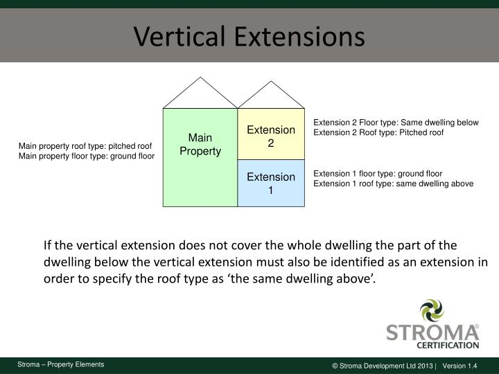 If the vertical extension does not cover the whole dwelling the part of the dwelling below the vertical extension must also be identified as an extension in order to specify the roof type as 'the same dwelling above'.